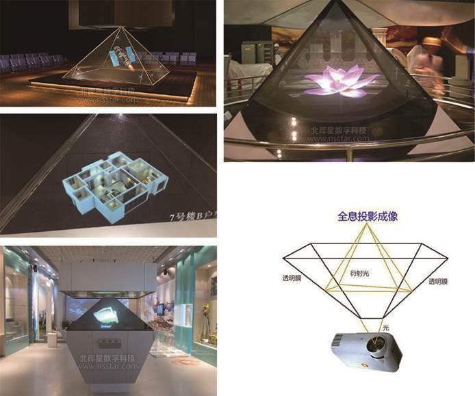全息投影技术也称虚拟成像技术